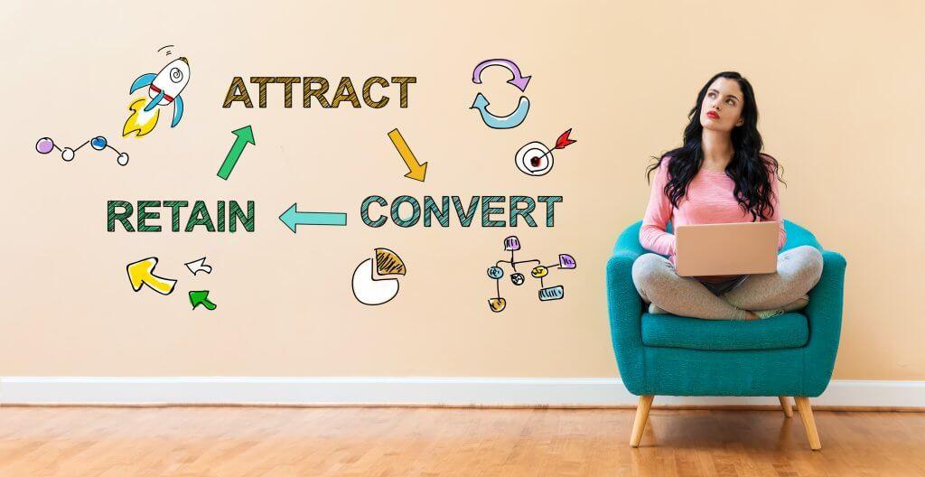 Attract, convert, retain